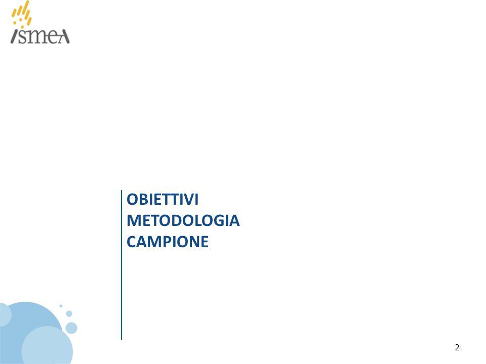 OBIETTIVI METODOLOGIA CAMPIONE