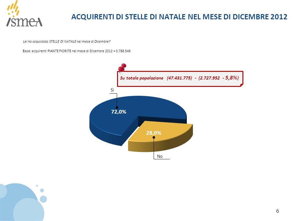 ACQUIRENTI DI STELLE DI NATALE NEL MESE DI DICEMBRE 2012