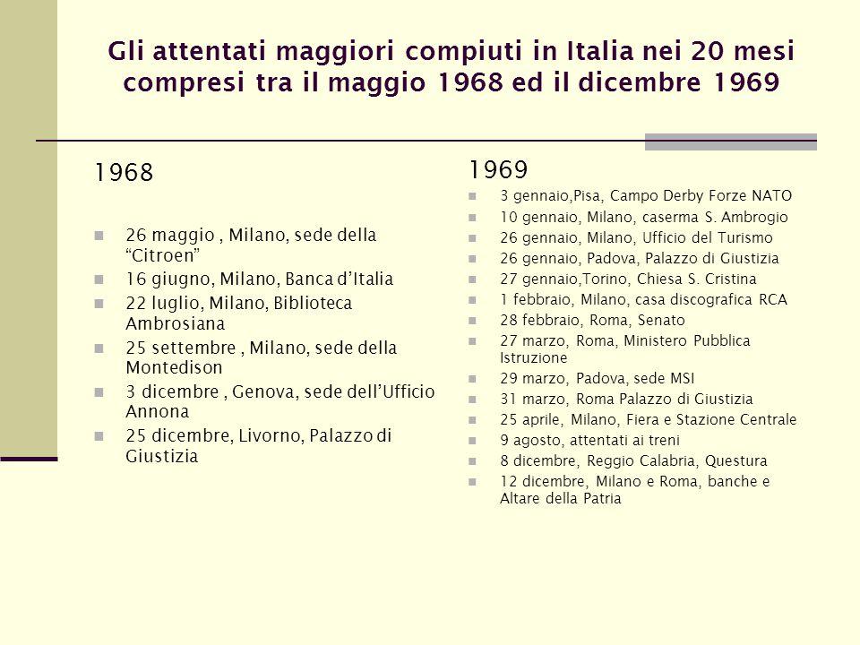 Gli attentati maggiori compiuti in Italia nei 20 mesi compresi tra il maggio 1968 ed il dicembre 1969