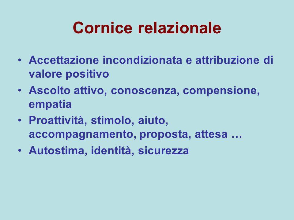 Cornice relazionale Accettazione incondizionata e attribuzione di valore positivo. Ascolto attivo, conoscenza, compensione, empatia.