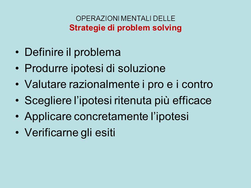 OPERAZIONI MENTALI DELLE Strategie di problem solving