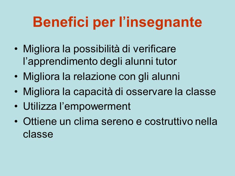 Benefici per l'insegnante