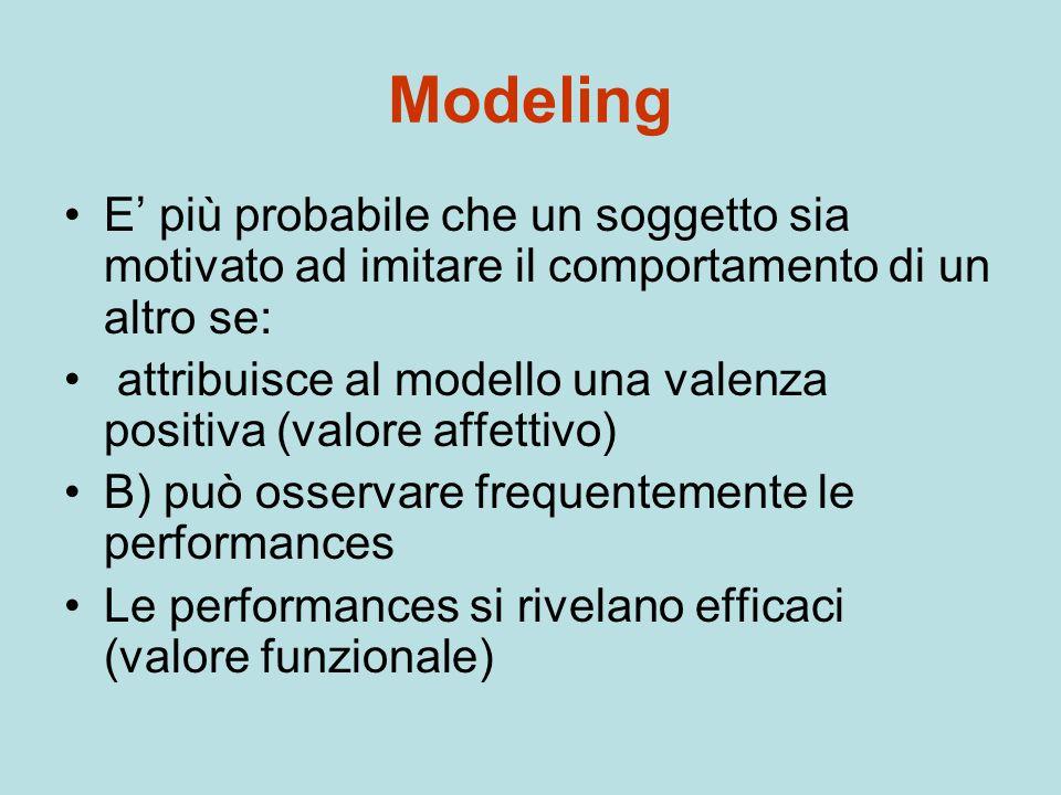Modeling E' più probabile che un soggetto sia motivato ad imitare il comportamento di un altro se: