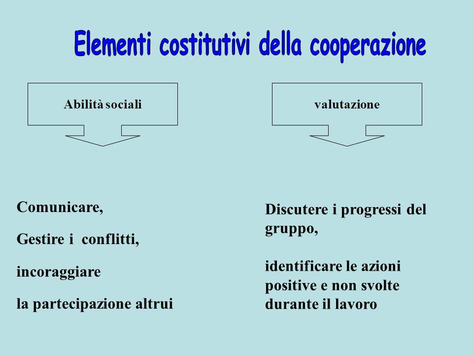 Elementi costitutivi della cooperazione