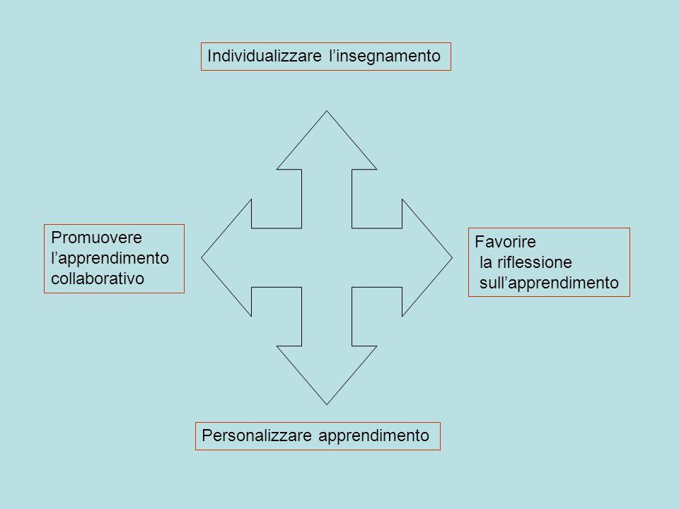 Individualizzare l'insegnamento