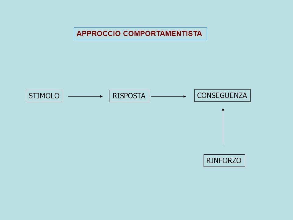 APPROCCIO COMPORTAMENTISTA
