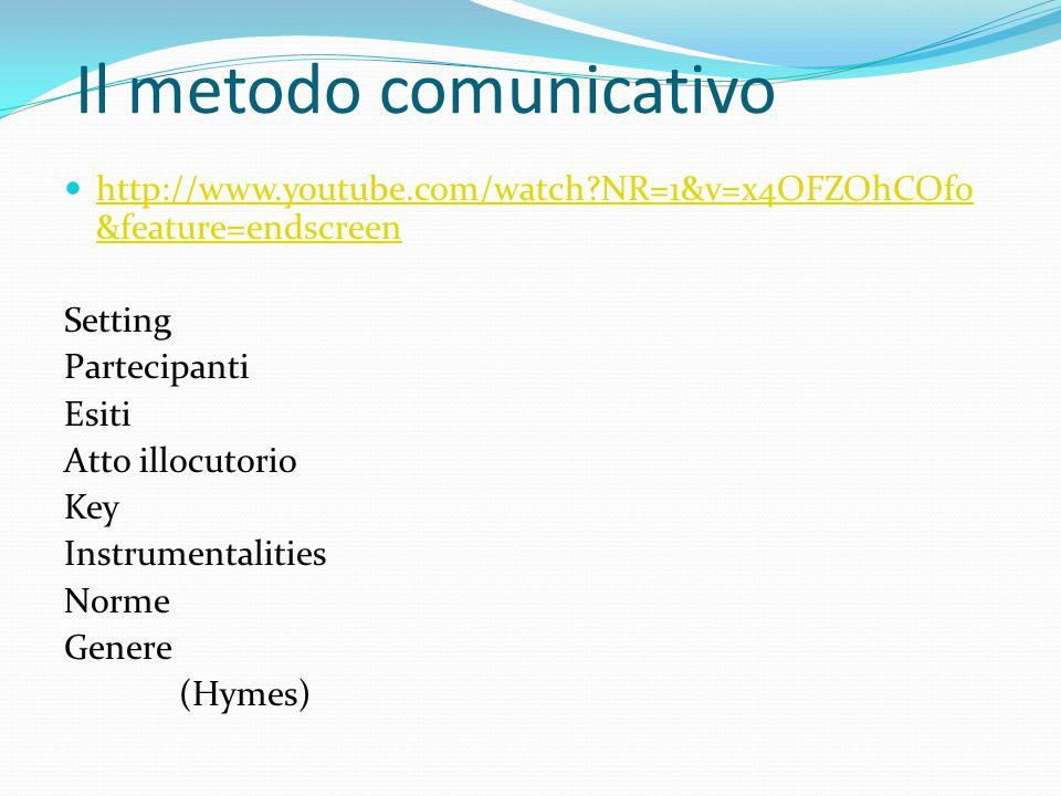 Il metodo comunicativo