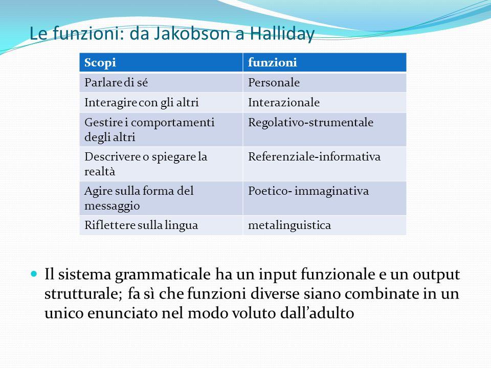 Le funzioni: da Jakobson a Halliday