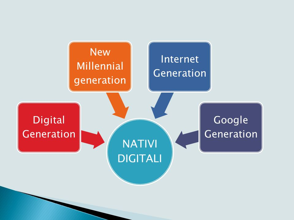DIGITAL NATIVEs E DIGITAL IMMIGRANTs
