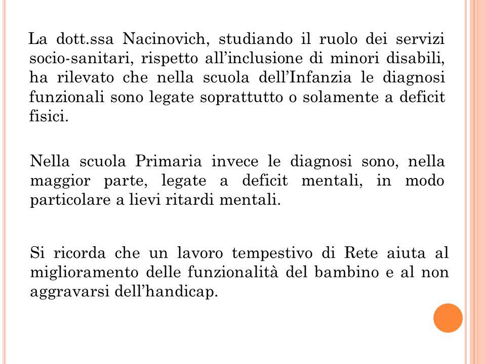 La dott.ssa Nacinovich, studiando il ruolo dei servizi socio-sanitari, rispetto all'inclusione di minori disabili, ha rilevato che nella scuola dell'Infanzia le diagnosi funzionali sono legate soprattutto o solamente a deficit fisici.