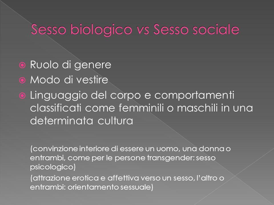 Sesso biologico vs Sesso sociale