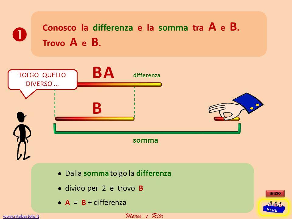  B A B Conosco la differenza e la somma tra A e B. Trovo A e B. somma