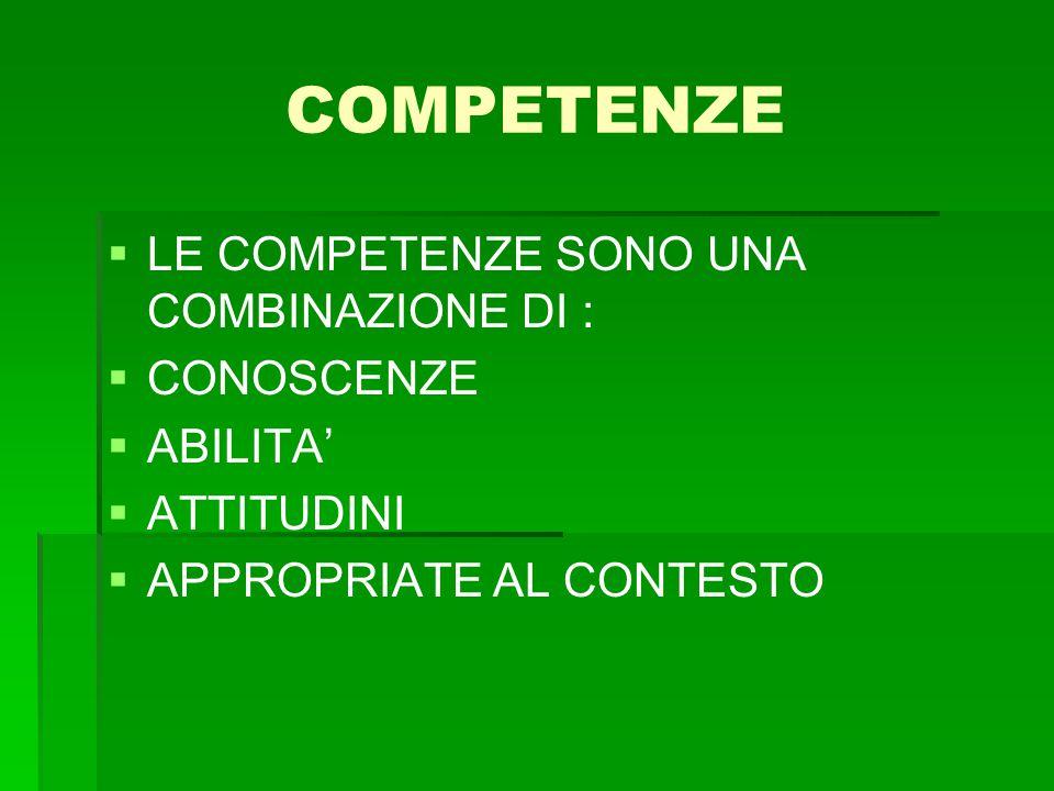 COMPETENZE LE COMPETENZE SONO UNA COMBINAZIONE DI : CONOSCENZE