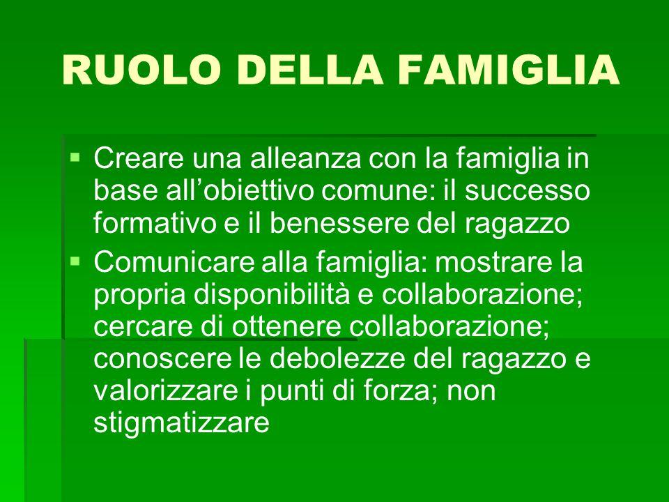 RUOLO DELLA FAMIGLIA Creare una alleanza con la famiglia in base all'obiettivo comune: il successo formativo e il benessere del ragazzo.