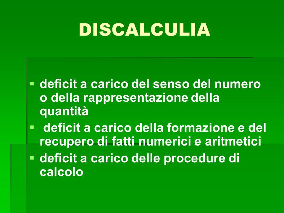 DISCALCULIA deficit a carico del senso del numero o della rappresentazione della quantità.