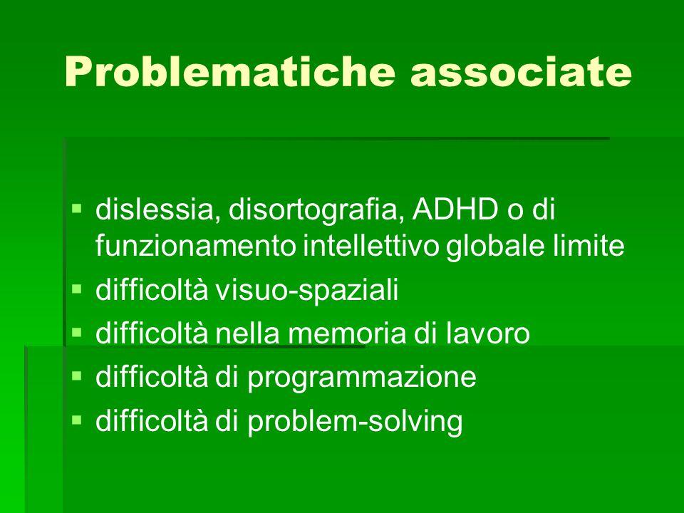 Problematiche associate