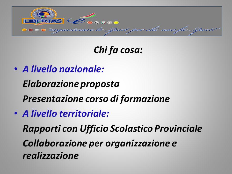 Chi fa cosa: A livello nazionale: Elaborazione proposta. Presentazione corso di formazione. A livello territoriale: