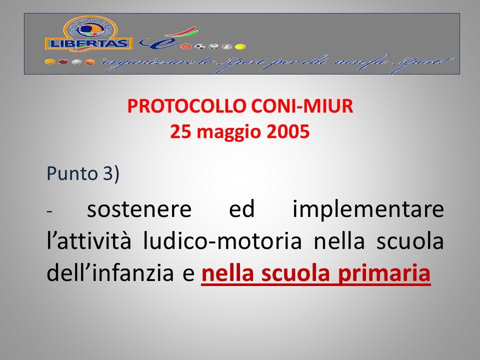 PROTOCOLLO CONI-MIUR 25 maggio 2005