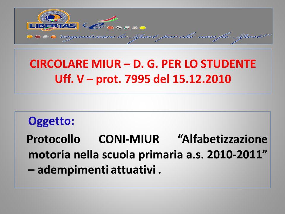 CIRCOLARE MIUR – D. G. PER LO STUDENTE Uff. V – prot. 7995 del 15. 12