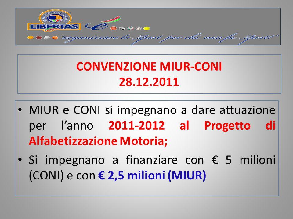 CONVENZIONE MIUR-CONI 28.12.2011