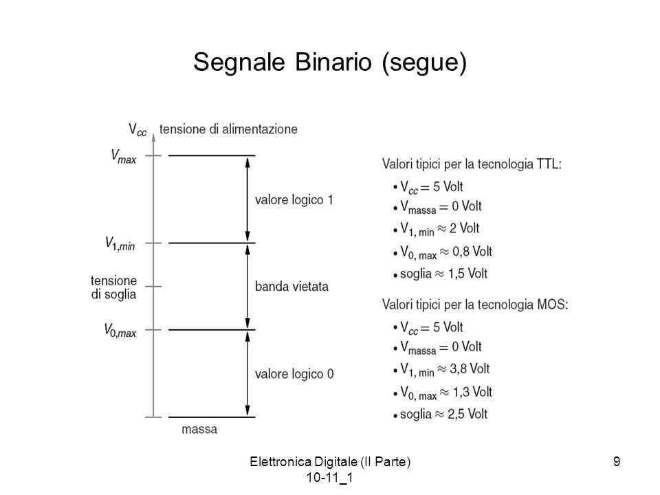 Segnale Binario (segue)
