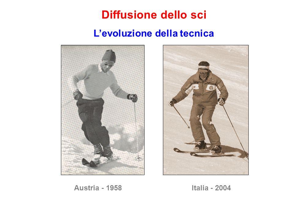 L'evoluzione della tecnica
