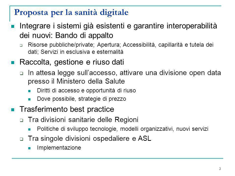Proposta per la sanità digitale