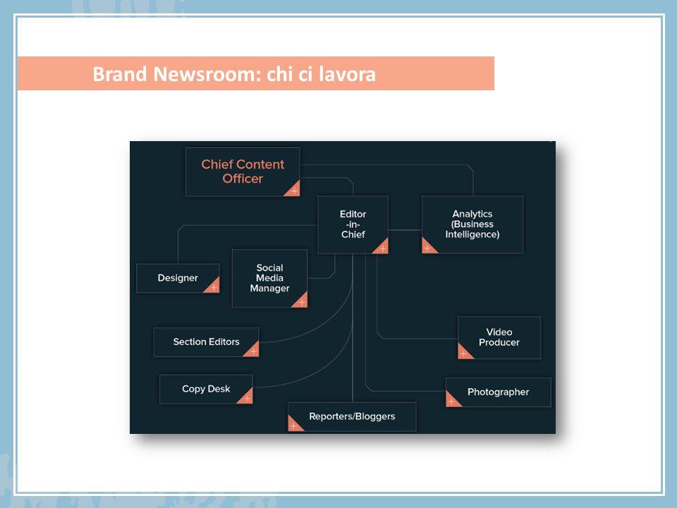 Brand Newsroom: chi ci lavora