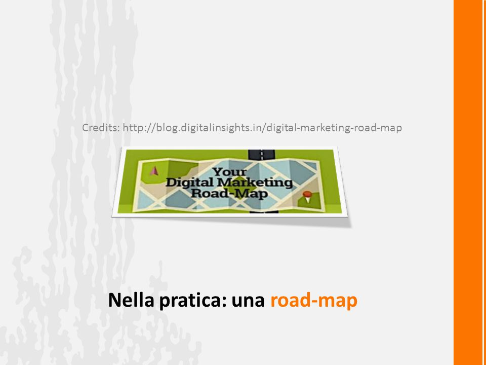 Nella pratica: una road-map