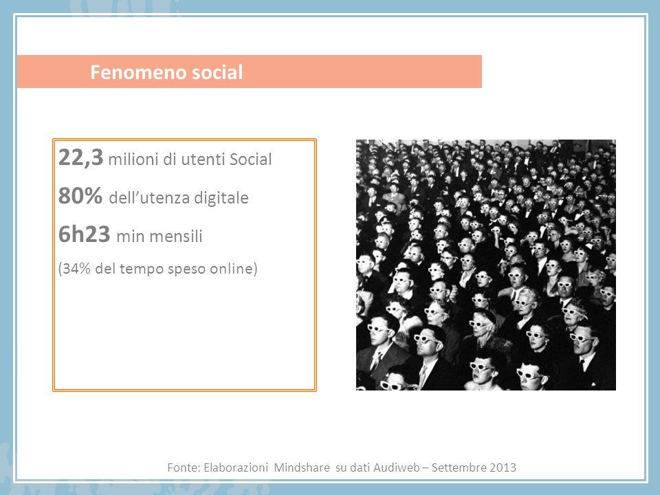 Fonte: Elaborazioni Mindshare su dati Audiweb – Settembre 2013