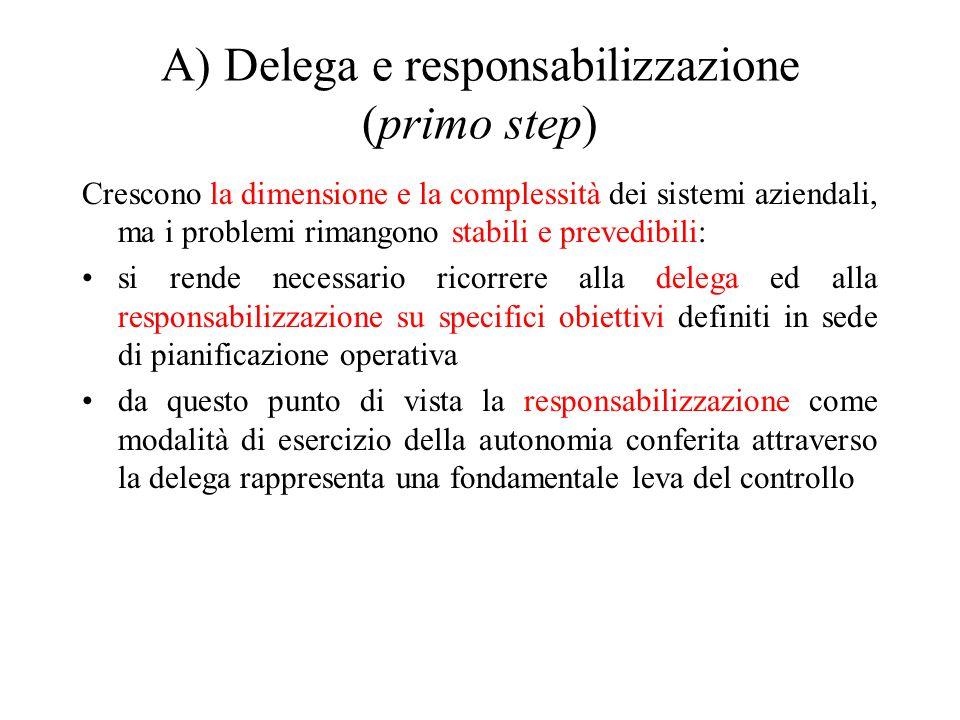 A) Delega e responsabilizzazione (primo step)