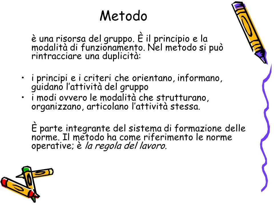 Metodo è una risorsa del gruppo. È il principio e la modalità di funzionamento. Nel metodo si può rintracciare una duplicità: