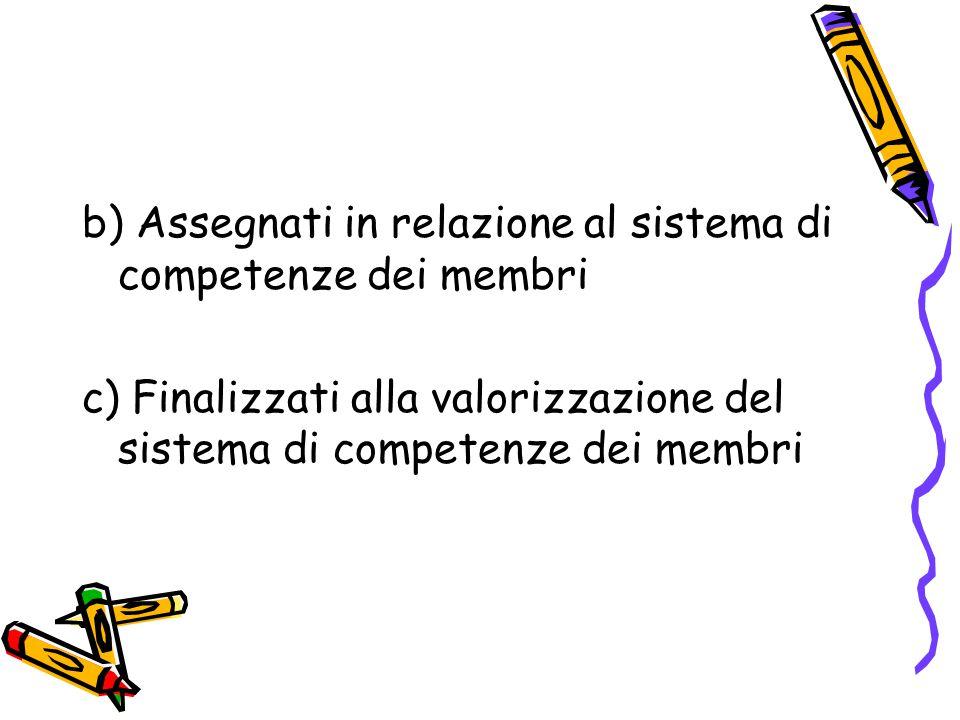b) Assegnati in relazione al sistema di competenze dei membri
