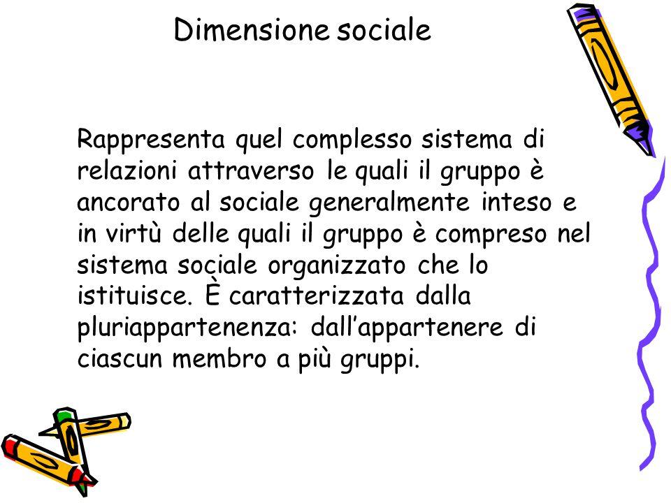 Dimensione sociale