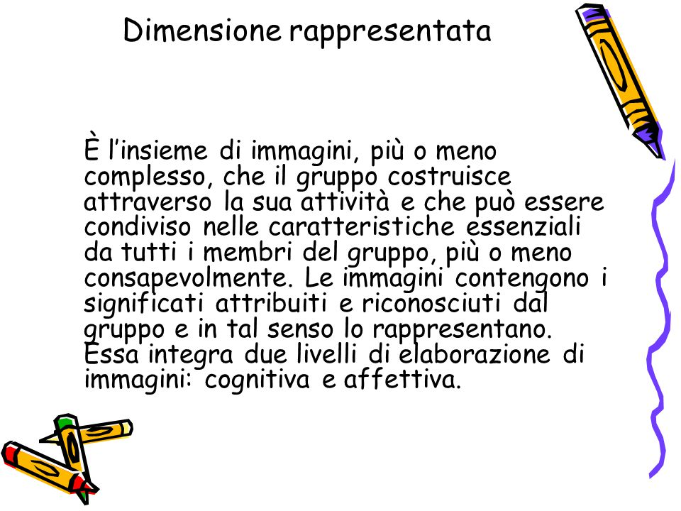 Dimensione rappresentata