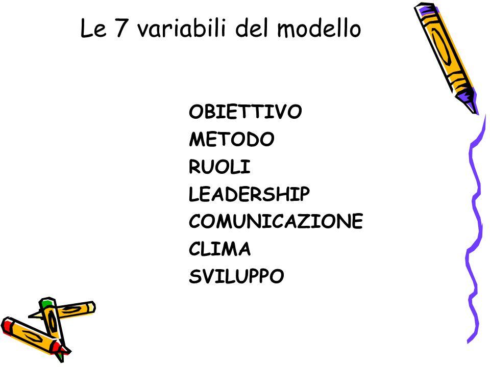 Le 7 variabili del modello
