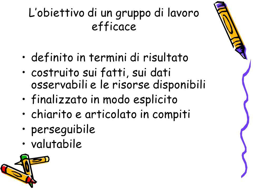 L'obiettivo di un gruppo di lavoro efficace