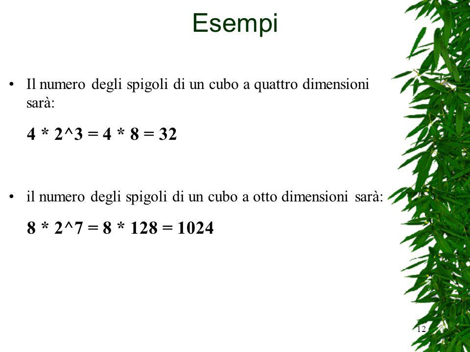 Esempi Il numero degli spigoli di un cubo a quattro dimensioni sarà: 4 * 2^3 = 4 * 8 = 32.