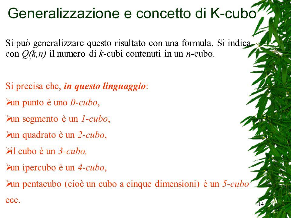 Generalizzazione e concetto di K-cubo