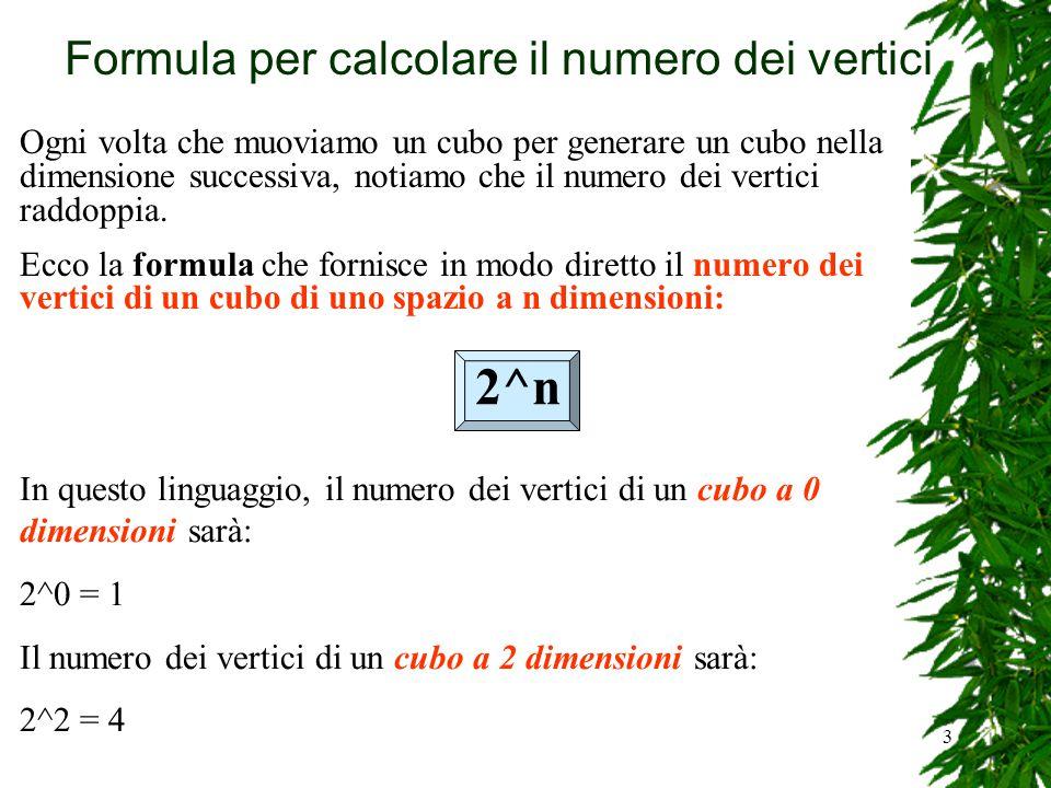 Formula per calcolare il numero dei vertici