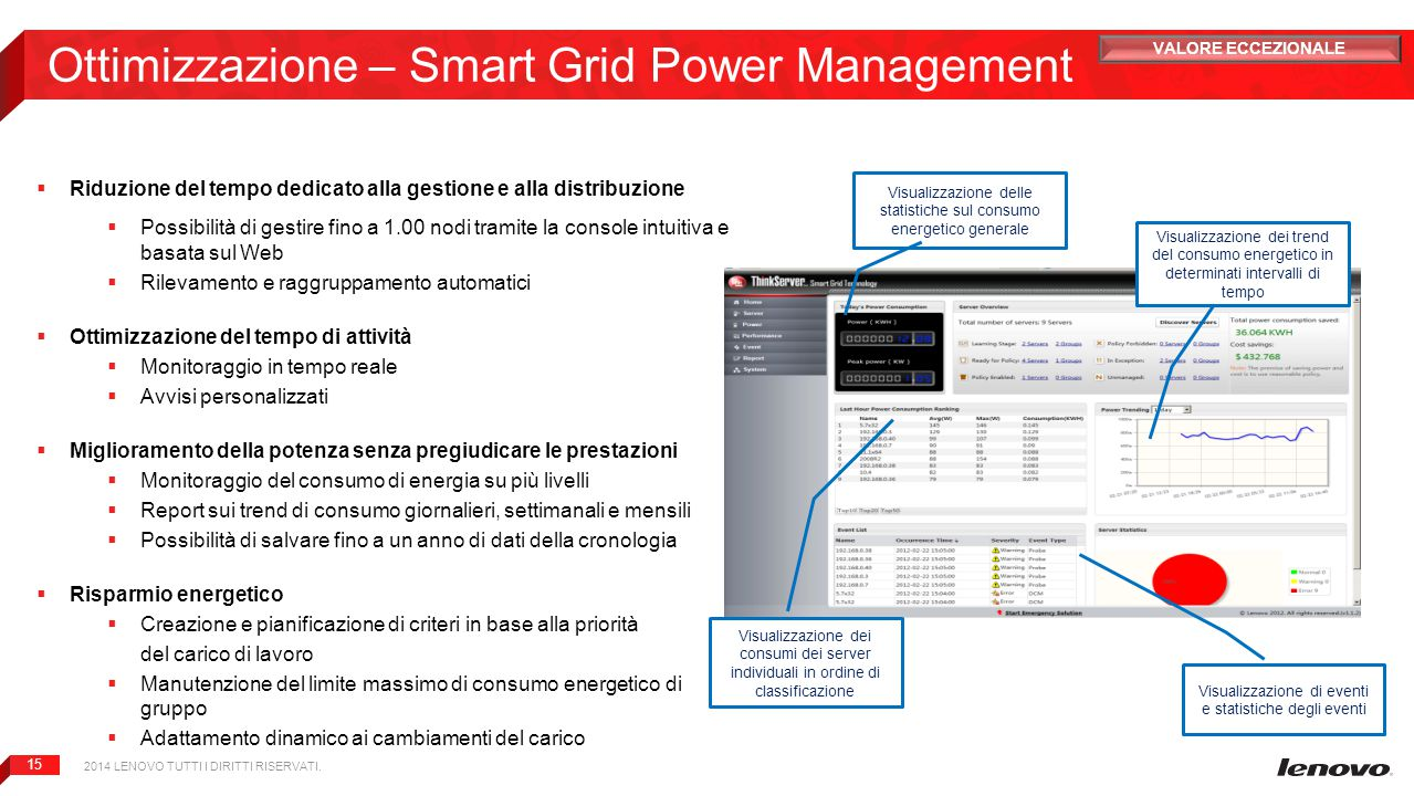 Ottimizzazione – Smart Grid Power Management