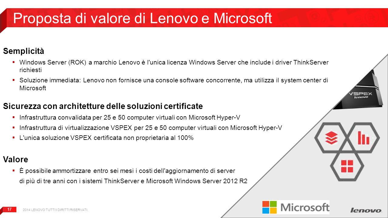 Proposta di valore di Lenovo e Microsoft