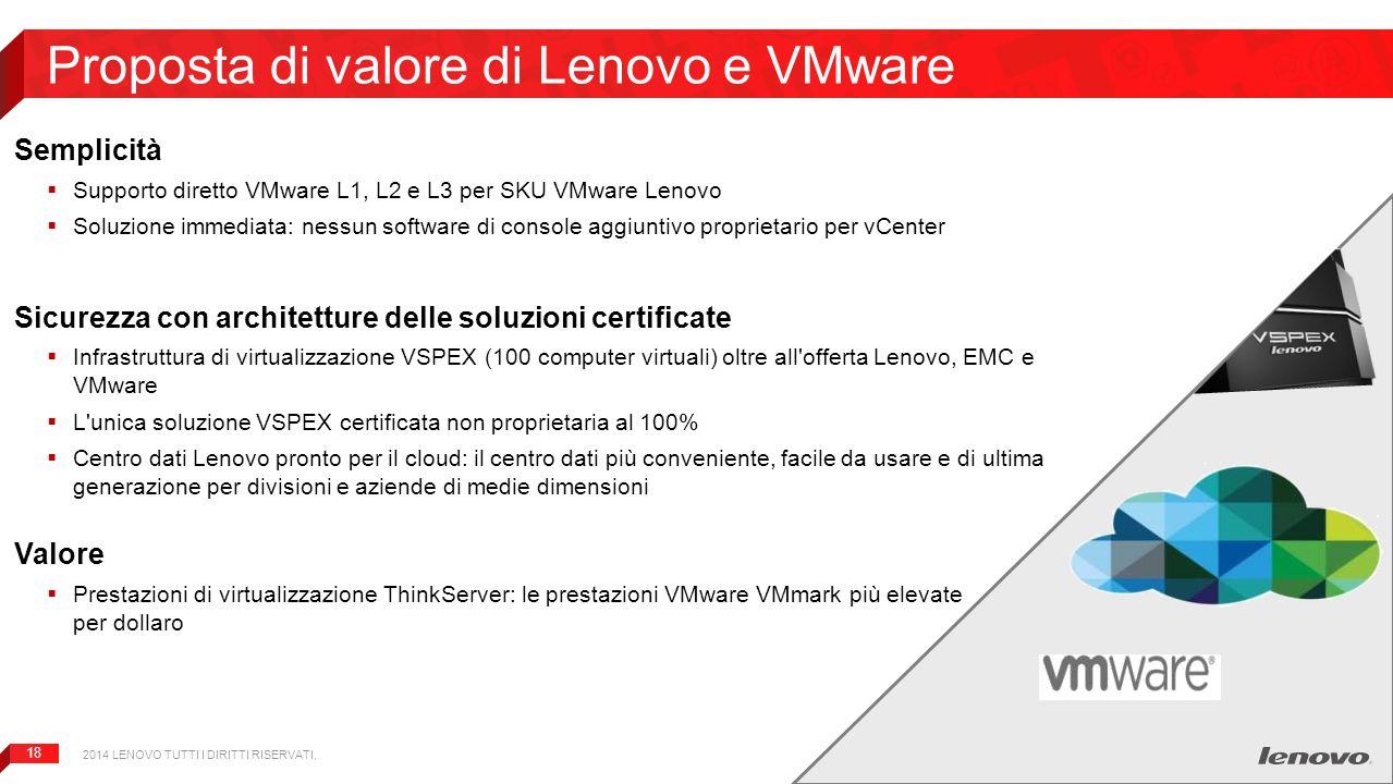 Proposta di valore di Lenovo e VMware