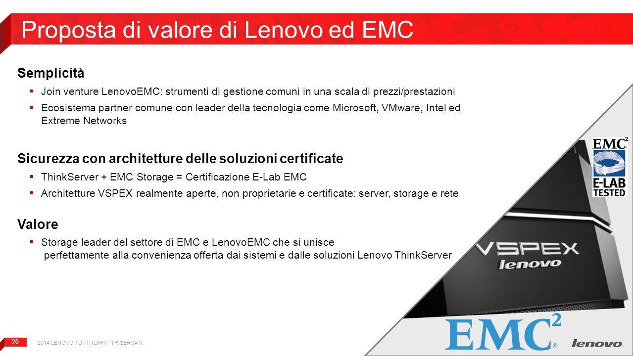Proposta di valore di Lenovo ed EMC