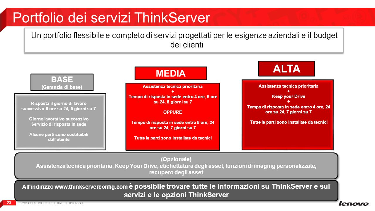 Portfolio dei servizi ThinkServer