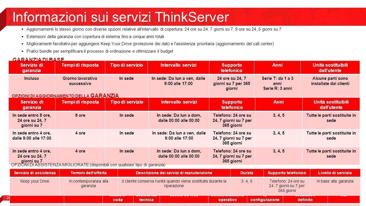 Informazioni sui servizi ThinkServer