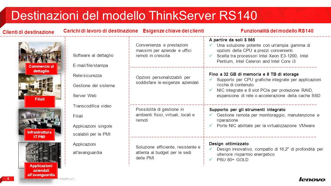 Destinazioni del modello ThinkServer RS140