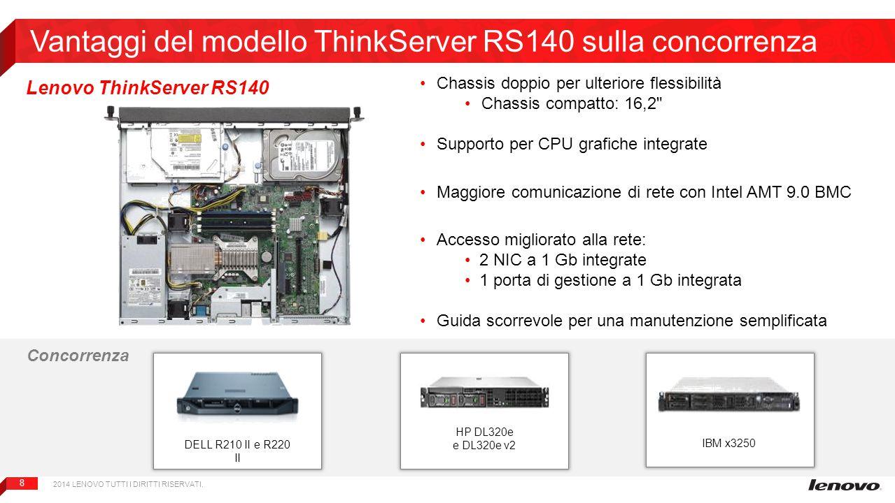 Vantaggi del modello ThinkServer RS140 sulla concorrenza