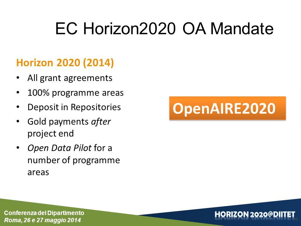 EC Horizon2020 OA Mandate OpenAIRE2020 Horizon 2020 (2014)