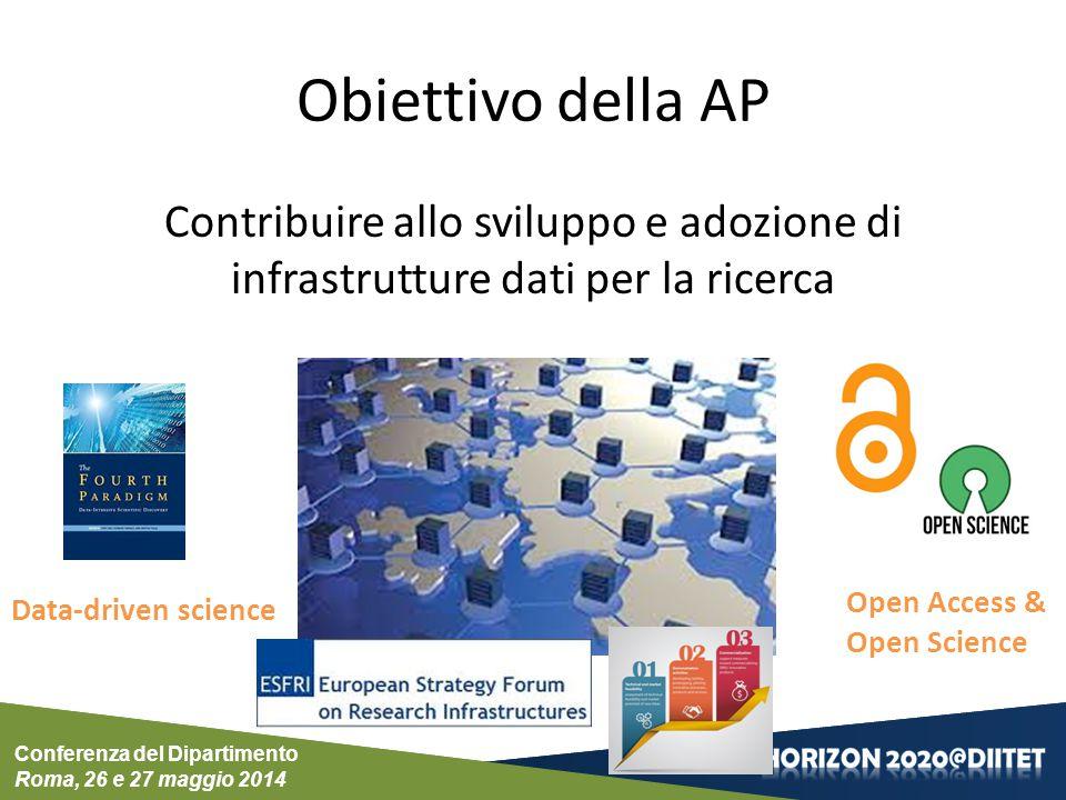 Obiettivo della AP Contribuire allo sviluppo e adozione di infrastrutture dati per la ricerca.